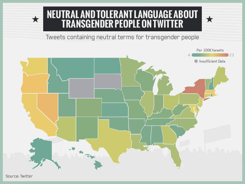 Neutral Tweets by State