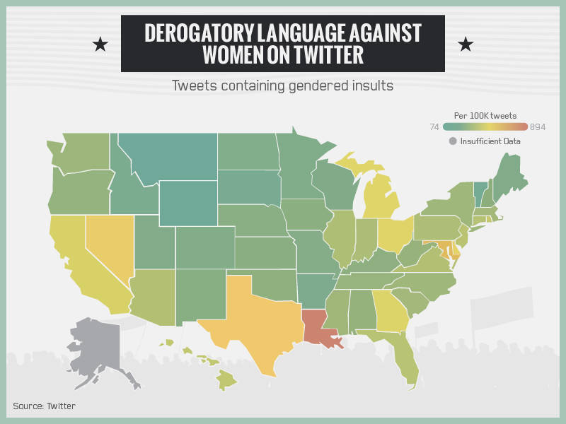 Derogatory Language Against Women On Twitter