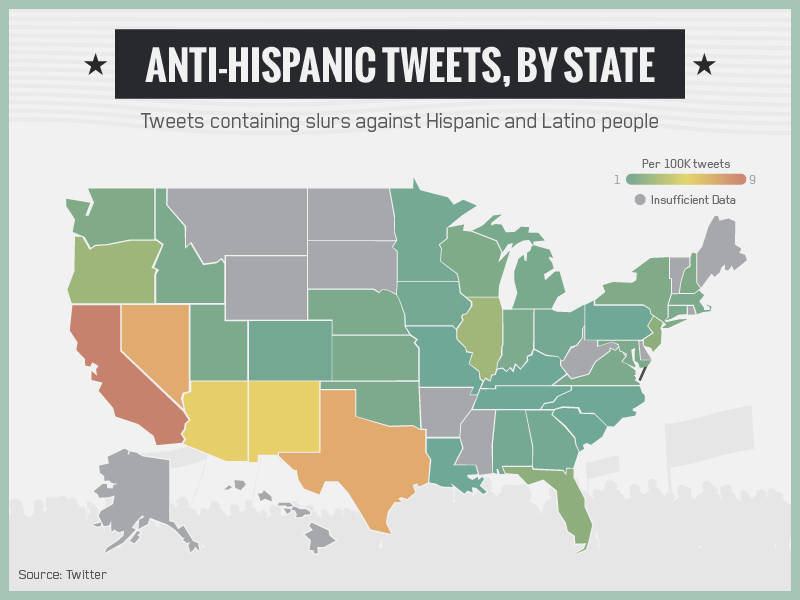 Anti-Hispanic Tweets, By State