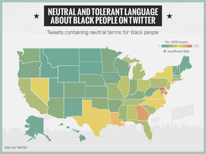 Neutral and Tolerant Language About Black People On Twitter