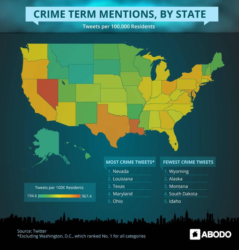 crime-state