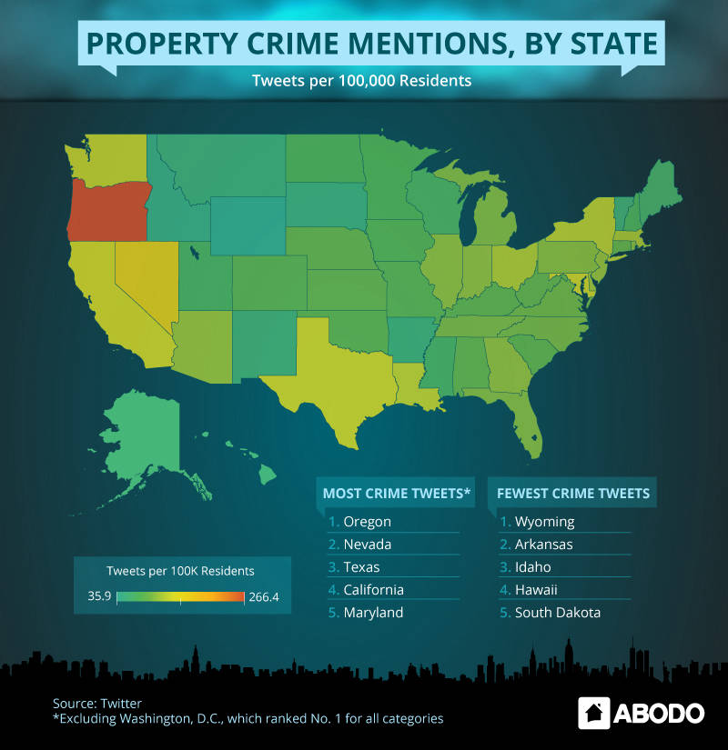 property-state
