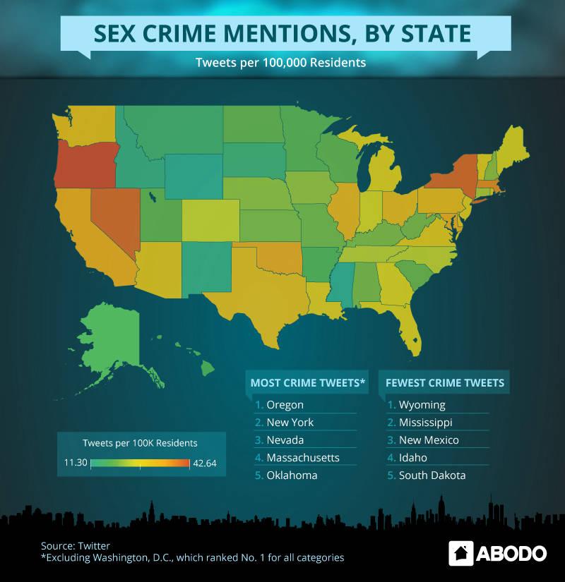 sex-state