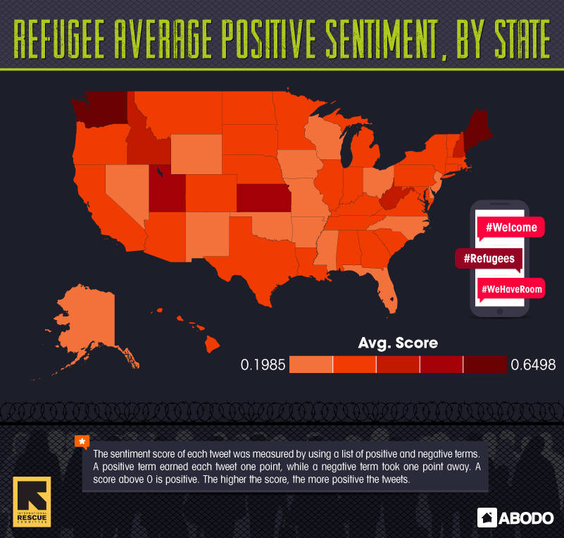 Refugee Sentiment by State